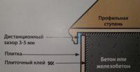 схема укладки ступеней Interbau